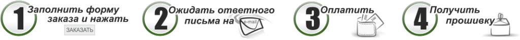 Заказать прошивку для принтера Samsung Xerox Dell